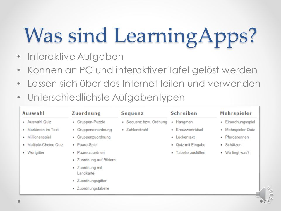 Was sind LearningApps.