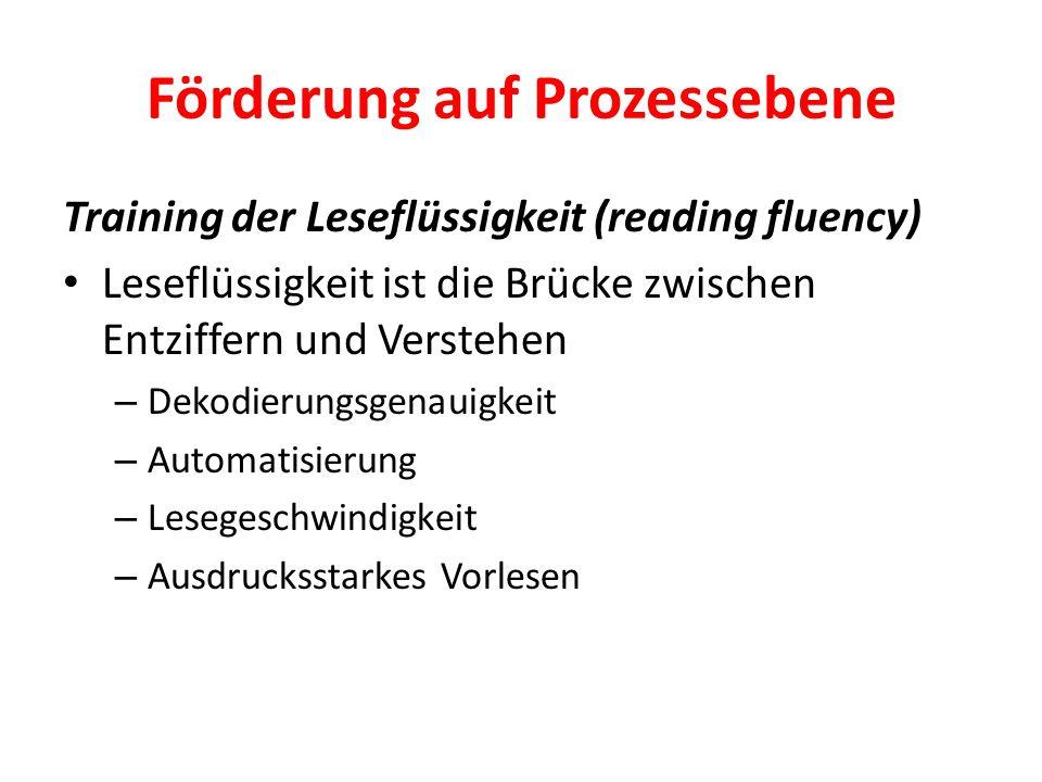 Förderung auf Prozessebene Training der Leseflüssigkeit (reading fluency) Leseflüssigkeit ist die Brücke zwischen Entziffern und Verstehen – Dekodierungsgenauigkeit – Automatisierung – Lesegeschwindigkeit – Ausdrucksstarkes Vorlesen