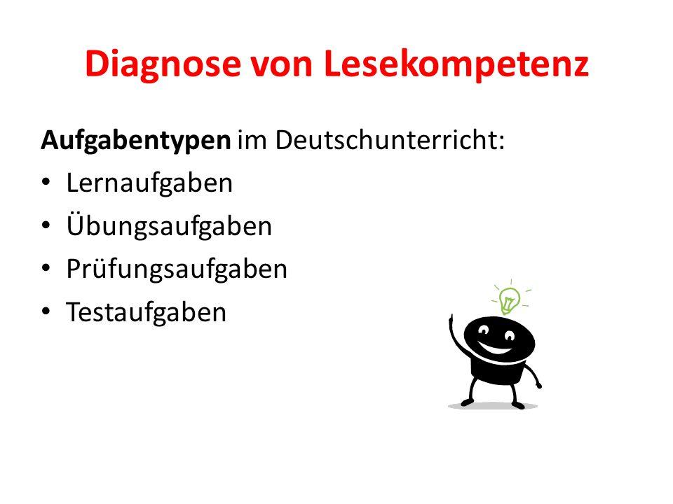 Diagnose von Lesekompetenz Aufgabentypen im Deutschunterricht: Lernaufgaben Übungsaufgaben Prüfungsaufgaben Testaufgaben