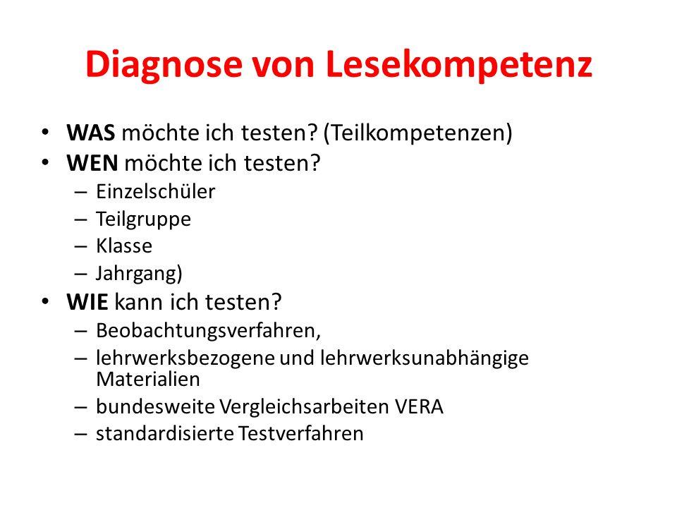 Diagnose von Lesekompetenz WAS möchte ich testen? (Teilkompetenzen) WEN möchte ich testen? – Einzelschüler – Teilgruppe – Klasse – Jahrgang) WIE kann