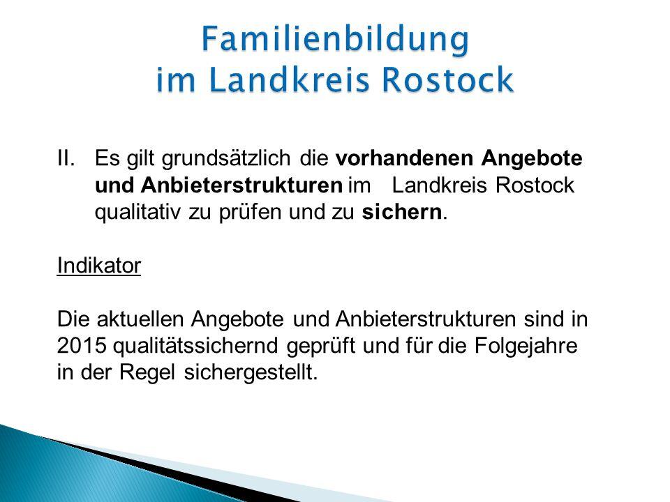 II.Es gilt grundsätzlich die vorhandenen Angebote und Anbieterstrukturen im Landkreis Rostock qualitativ zu prüfen und zu sichern.