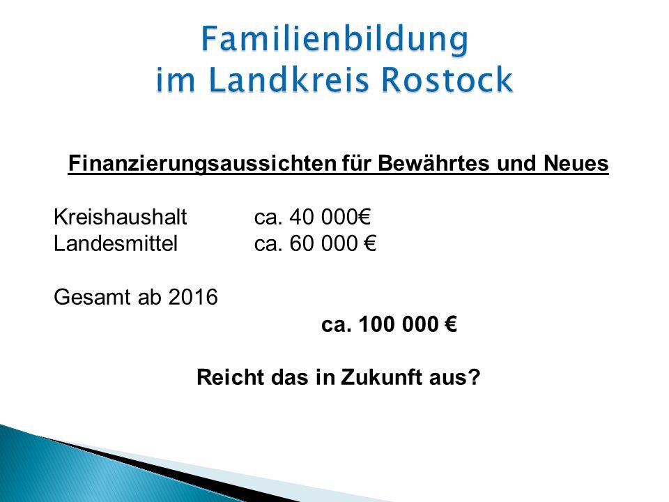 Finanzierungsaussichten für Bewährtes und Neues Kreishaushalt ca.