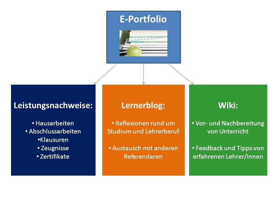 E-Portfolio Leistungsnachweise: Hausarbeiten Abschlussarbeiten Klausuren Zeugnisse Zertifikate Lernerblog: Reflexionen rund um Studium und Lehrerberuf