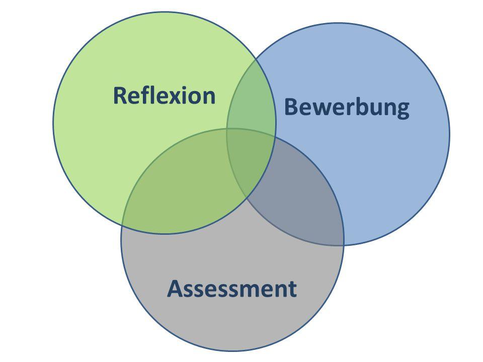 Bewerbung Assessment Reflexion
