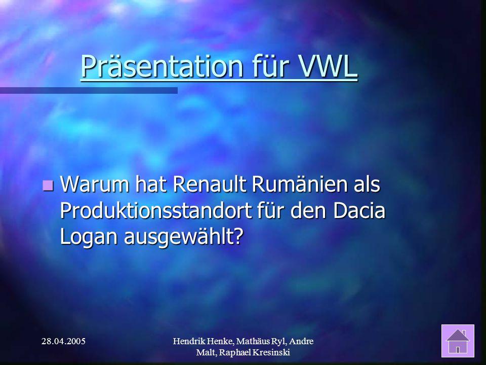 28.04.2005Hendrik Henke, Mathäus Ryl, Andre Malt, Raphael Kresinski Präsentation für VWL Warum hat Renault Rumänien als Produktionsstandort für den Dacia Logan ausgewählt.