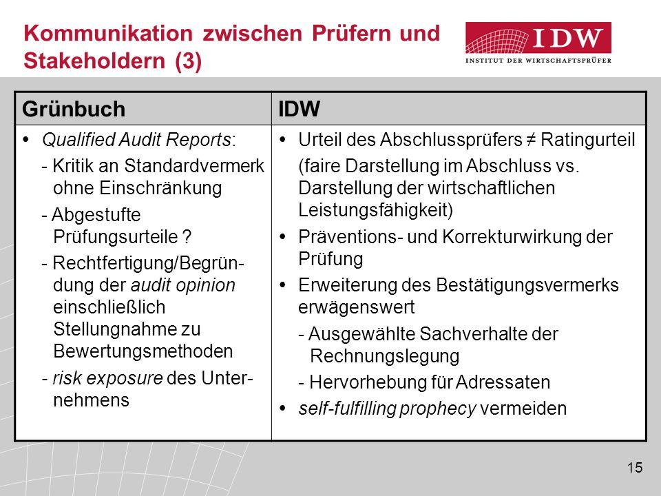 15 Kommunikation zwischen Prüfern und Stakeholdern (3) GrünbuchIDW  Qualified Audit Reports: - Kritik an Standardvermerk ohne Einschränkung - Abgestufte Prüfungsurteile .