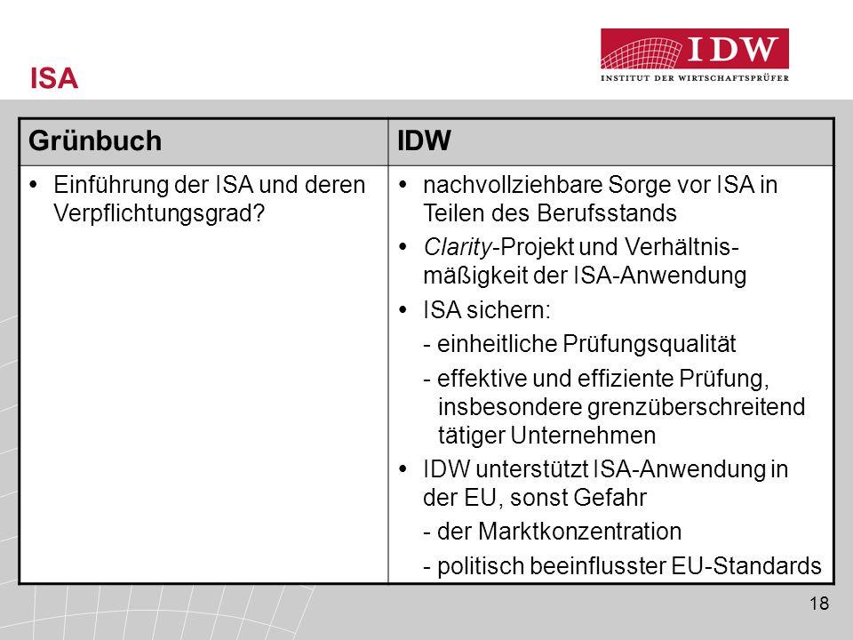 18 ISA GrünbuchIDW  Einführung der ISA und deren Verpflichtungsgrad.