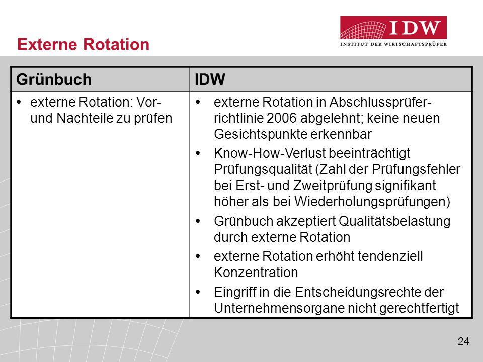 24 Externe Rotation GrünbuchIDW  externe Rotation: Vor- und Nachteile zu prüfen  externe Rotation in Abschlussprüfer- richtlinie 2006 abgelehnt; kei