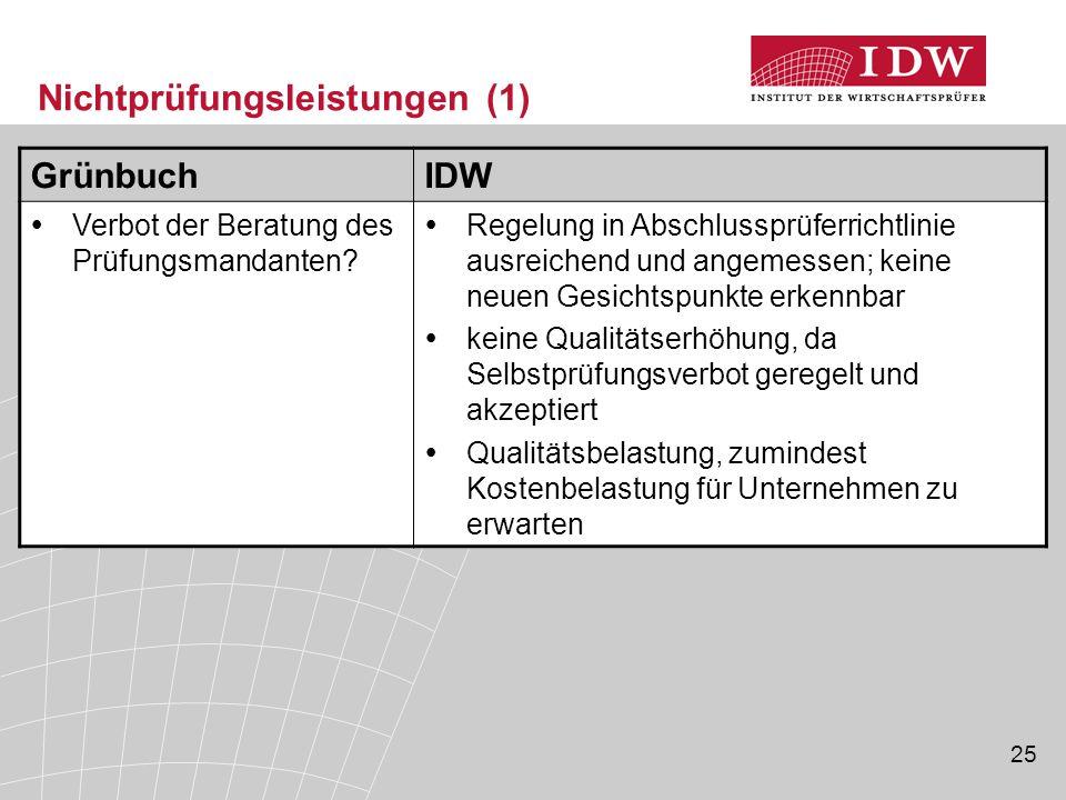 25 Nichtprüfungsleistungen (1) GrünbuchIDW  Verbot der Beratung des Prüfungsmandanten.