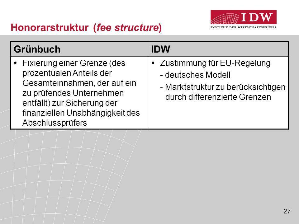27 Honorarstruktur (fee structure) GrünbuchIDW  Fixierung einer Grenze (des prozentualen Anteils der Gesamteinnahmen, der auf ein zu prüfendes Unternehmen entfällt) zur Sicherung der finanziellen Unabhängigkeit des Abschlussprüfers  Zustimmung für EU-Regelung - deutsches Modell - Marktstruktur zu berücksichtigen durch differenzierte Grenzen