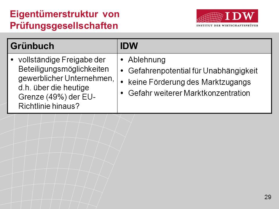 29 Eigentümerstruktur von Prüfungsgesellschaften GrünbuchIDW  vollständige Freigabe der Beteiligungsmöglichkeiten gewerblicher Unternehmen, d.h. über