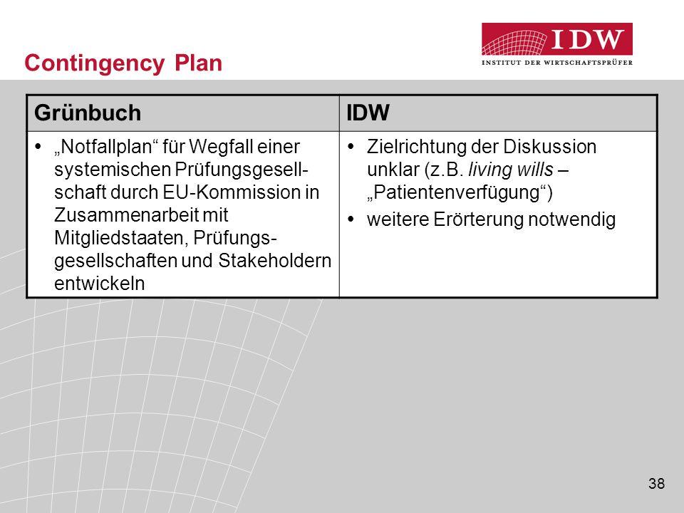 """38 Contingency Plan GrünbuchIDW  """"Notfallplan für Wegfall einer systemischen Prüfungsgesell- schaft durch EU-Kommission in Zusammenarbeit mit Mitgliedstaaten, Prüfungs- gesellschaften und Stakeholdern entwickeln  Zielrichtung der Diskussion unklar (z.B."""