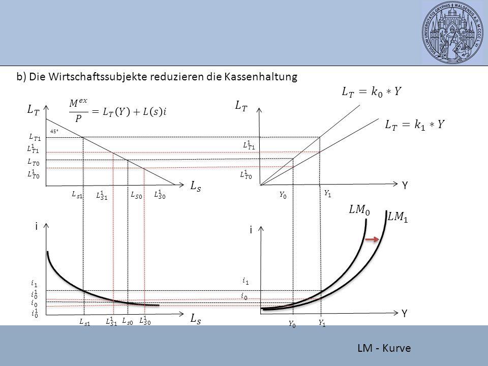 b) Die Wirtschaftssubjekte reduzieren die Kassenhaltung 45° Y i i Y LM - Kurve