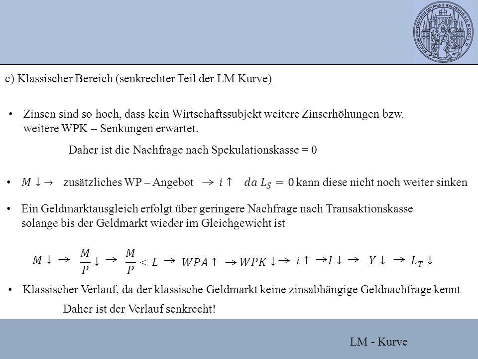 c) Klassischer Bereich (senkrechter Teil der LM Kurve) Zinsen sind so hoch, dass kein Wirtschaftssubjekt weitere Zinserhöhungen bzw. weitere WPK – Sen
