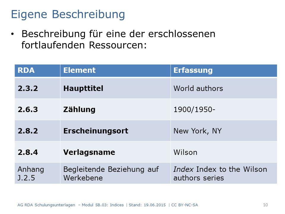 AG RDA Schulungsunterlagen – Modul 5B.03: Indices | Stand: 19.06.2015 | CC BY-NC-SA 10 RDAElementErfassung 2.3.2HaupttitelWorld authors 2.6.3Zählung1900/1950- 2.8.2ErscheinungsortNew York, NY 2.8.4VerlagsnameWilson Anhang J.2.5 Begleitende Beziehung auf Werkebene Index Index to the Wilson authors series Eigene Beschreibung Beschreibung für eine der erschlossenen fortlaufenden Ressourcen: