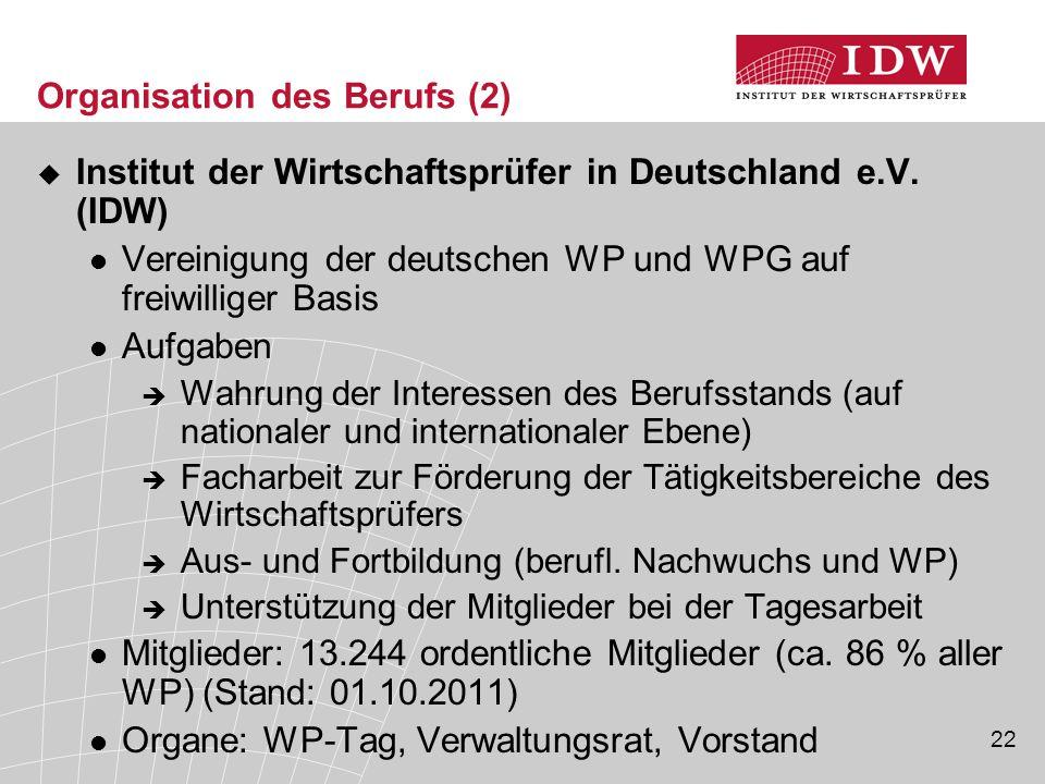 22 Organisation des Berufs (2)  Institut der Wirtschaftsprüfer in Deutschland e.V. (IDW) Vereinigung der deutschen WP und WPG auf freiwilliger Basis