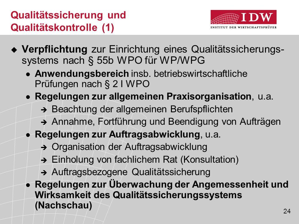 24 Qualitätssicherung und Qualitätskontrolle (1)  Verpflichtung zur Einrichtung eines Qualitätssicherungs- systems nach § 55b WPO für WP/WPG Anwendun