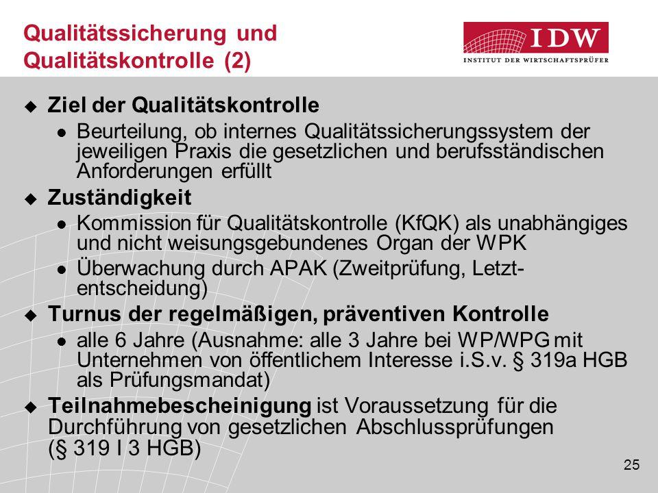 25 Qualitätssicherung und Qualitätskontrolle (2)  Ziel der Qualitätskontrolle Beurteilung, ob internes Qualitätssicherungssystem der jeweiligen Praxi