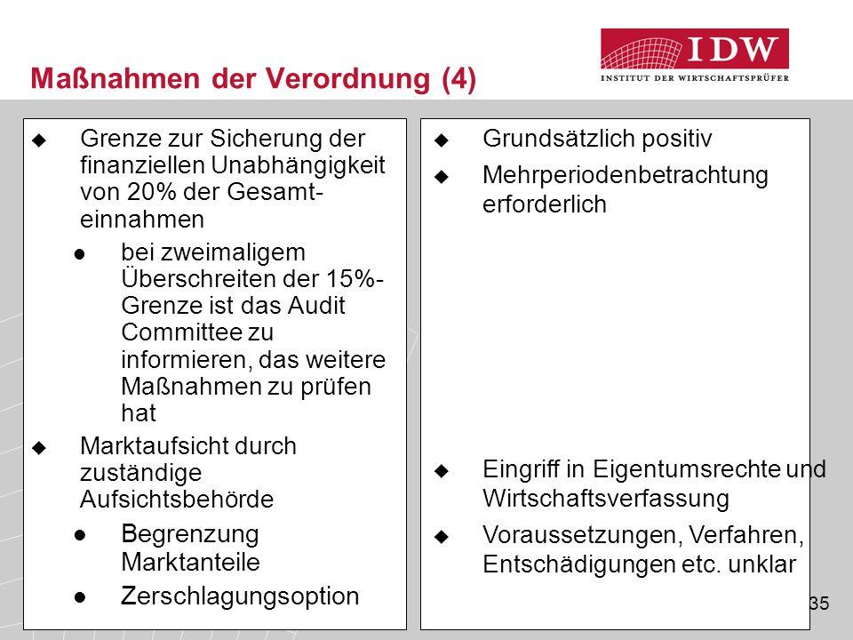 35 Maßnahmen der Verordnung (4)  Grenze zur Sicherung der finanziellen Unabhängigkeit von 20% der Gesamt- einnahmen bei zweimaligem Überschreiten der
