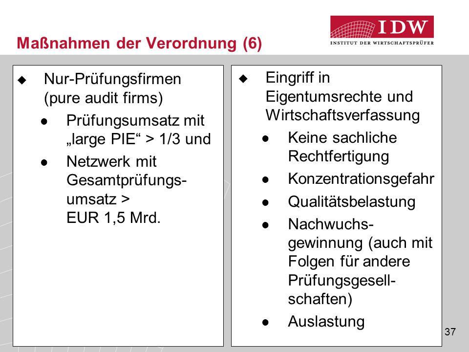"""37 Maßnahmen der Verordnung (6)  Nur-Prüfungsfirmen (pure audit firms) Prüfungsumsatz mit """"large PIE"""" > 1/3 und Netzwerk mit Gesamtprüfungs- umsatz >"""