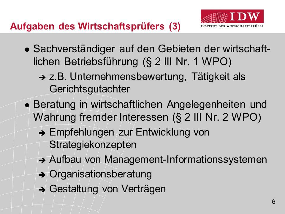 6 Aufgaben des Wirtschaftsprüfers (3) Sachverständiger auf den Gebieten der wirtschaft- lichen Betriebsführung (§ 2 III Nr. 1 WPO)  z.B. Unternehmens