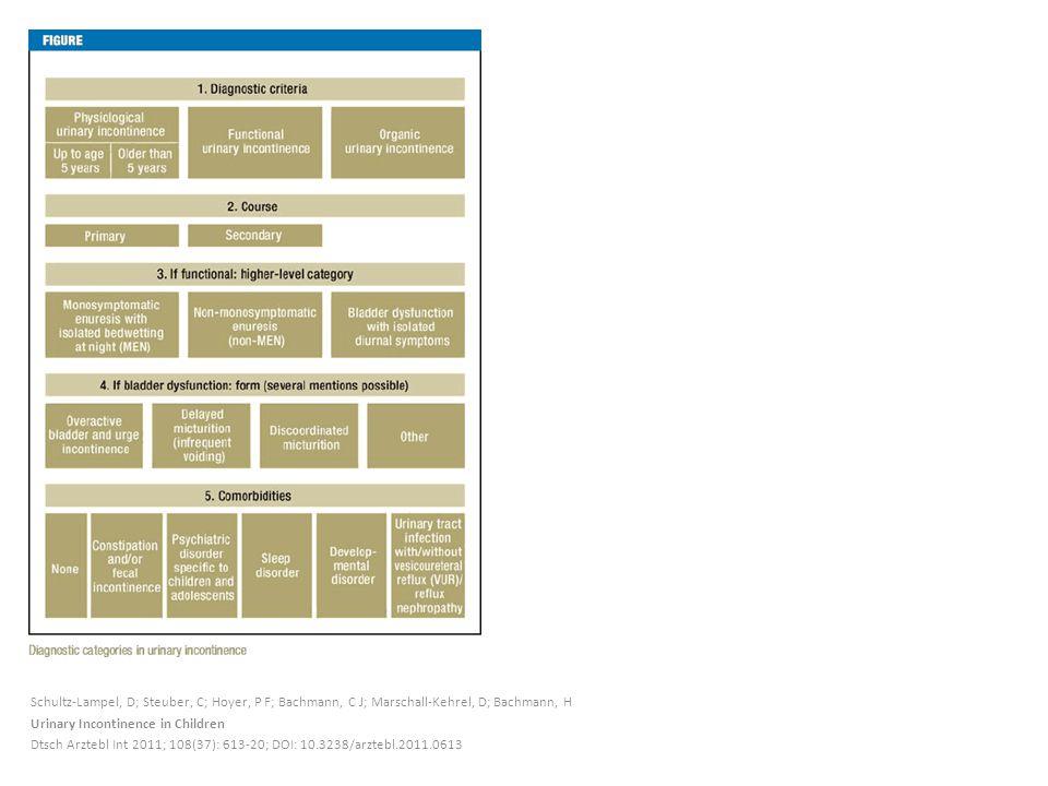 Schultz-Lampel, D; Steuber, C; Hoyer, P F; Bachmann, C J; Marschall-Kehrel, D; Bachmann, H Urinary Incontinence in Children Dtsch Arztebl Int 2011; 108(37): 613-20; DOI: 10.3238/arztebl.2011.0613