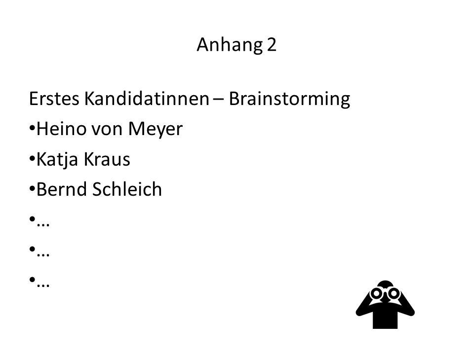 Anhang 2 Erstes Kandidatinnen – Brainstorming Heino von Meyer Katja Kraus Bernd Schleich …