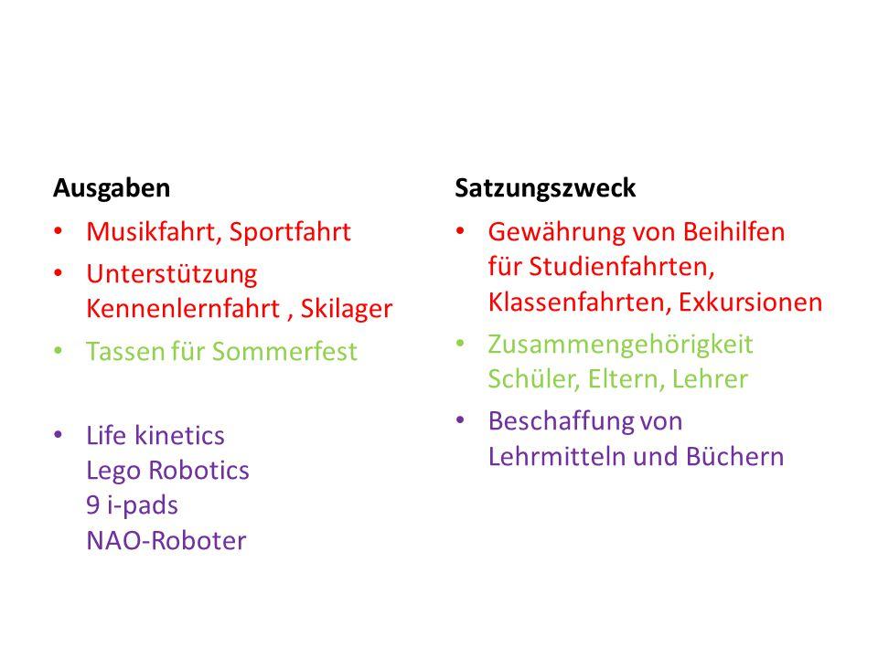 Ausgaben Bastelmaterial (Bibliothek) Scheinwerfer (SMV) Preis im Fach Geographie Satzungszweck Beiträge zur Ausgestaltung der Schulräume Bereitstellung von Prämien