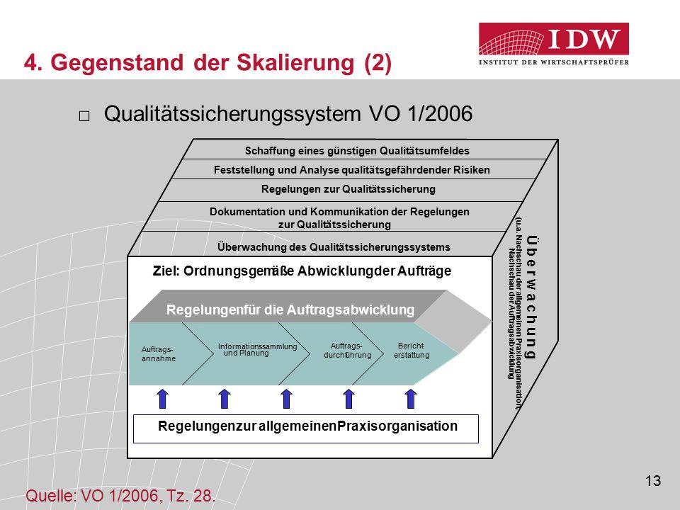 13 4. Gegenstand der Skalierung (2) □Qualitätssicherungssystem VO 1/2006 Auftrags- annahme Informationssammlung Auftrags- durchführung Bericht- erstat