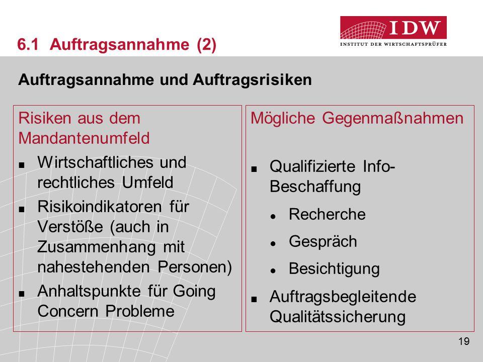 19 6.1 Auftragsannahme (2) Risiken aus dem Mandantenumfeld ■ Wirtschaftliches und rechtliches Umfeld ■ Risikoindikatoren für Verstöße (auch in Zusamme