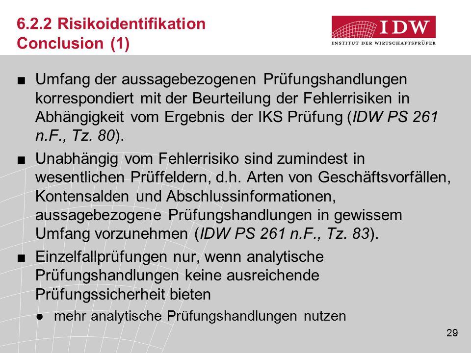 29 6.2.2 Risikoidentifikation Conclusion (1) ■Umfang der aussagebezogenen Prüfungshandlungen korrespondiert mit der Beurteilung der Fehlerrisiken in A