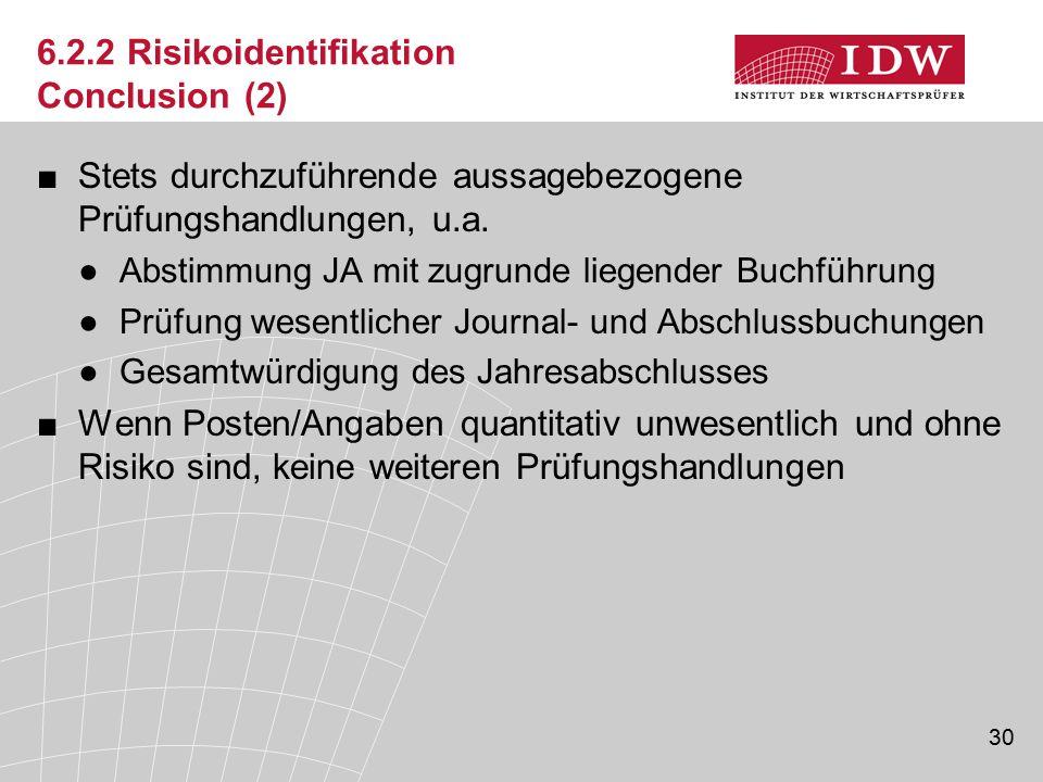 30 6.2.2 Risikoidentifikation Conclusion (2) ■Stets durchzuführende aussagebezogene Prüfungshandlungen, u.a. ●Abstimmung JA mit zugrunde liegender Buc