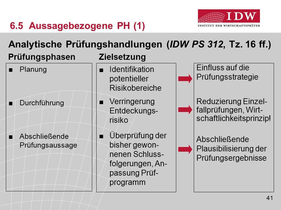 41 PrüfungsphasenZielsetzung 6.5 Aussagebezogene PH (1) ■Planung ■Durchführung ■Abschließende Prüfungsaussage ■Identifikation potentieller Risikoberei