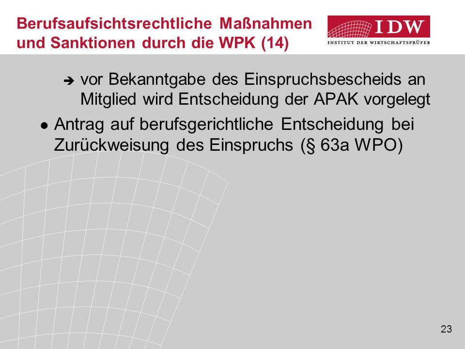23 Berufsaufsichtsrechtliche Maßnahmen und Sanktionen durch die WPK (14)  vor Bekanntgabe des Einspruchsbescheids an Mitglied wird Entscheidung der APAK vorgelegt Antrag auf berufsgerichtliche Entscheidung bei Zurückweisung des Einspruchs (§ 63a WPO)
