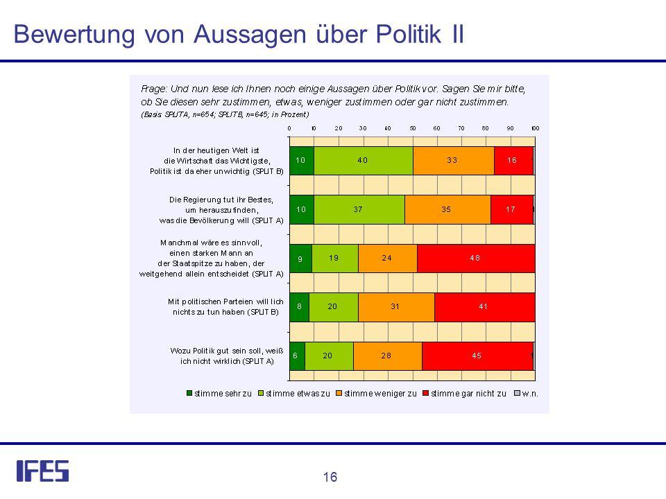 16 Bewertung von Aussagen über Politik II