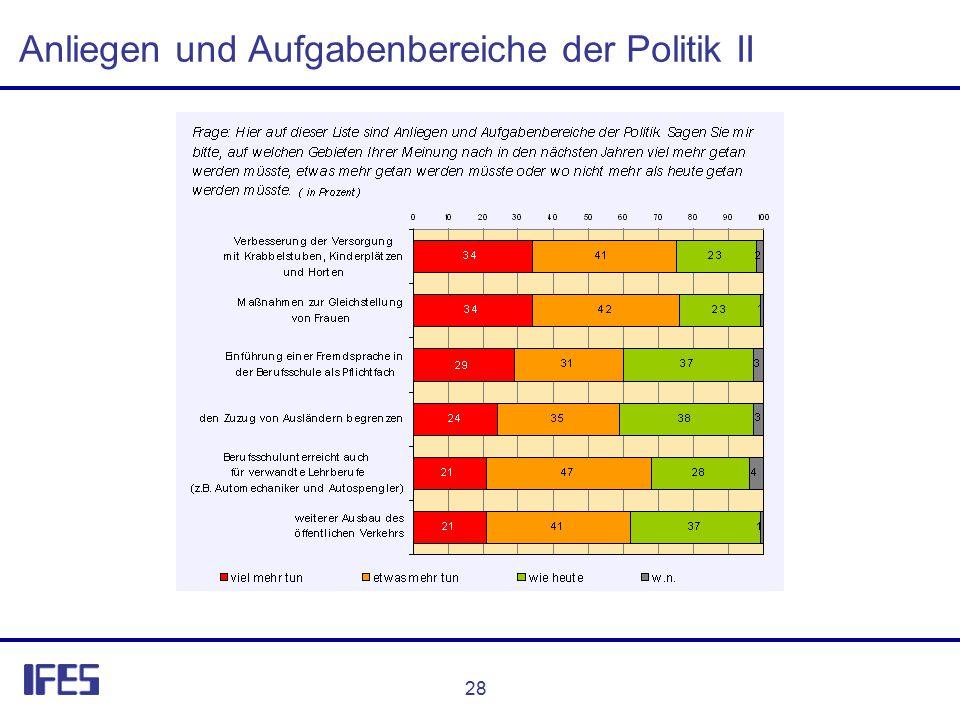 28 Anliegen und Aufgabenbereiche der Politik II