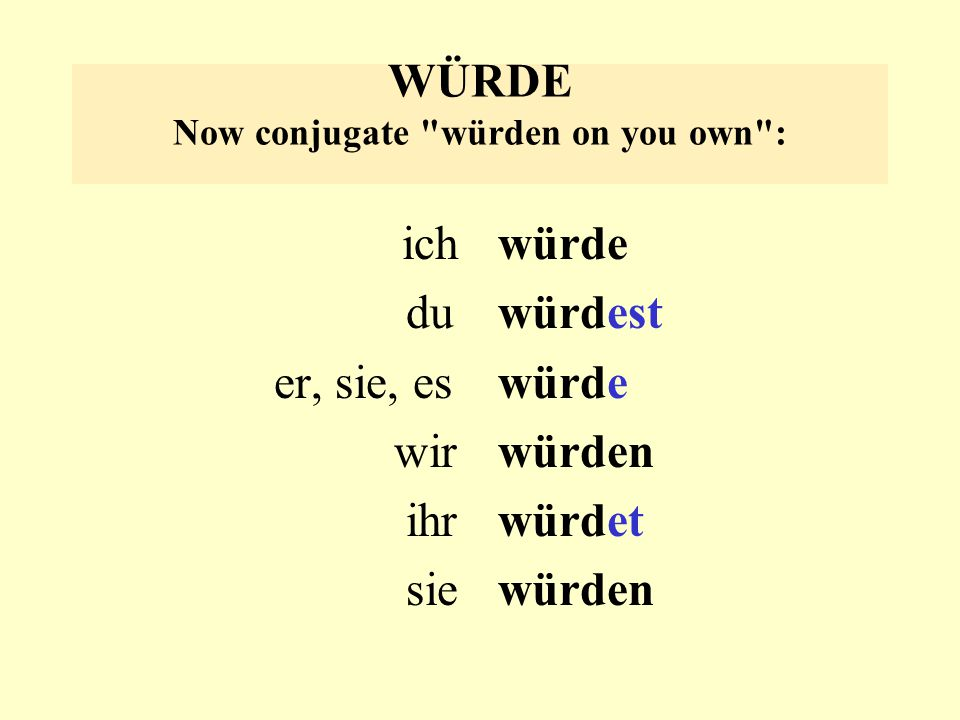 "WÜRDE ""würde"" for those who want to know is the subjunctive form of the verb ""werden"", just as ""would"" is the subjunctive form of ""will"". It is conjug"