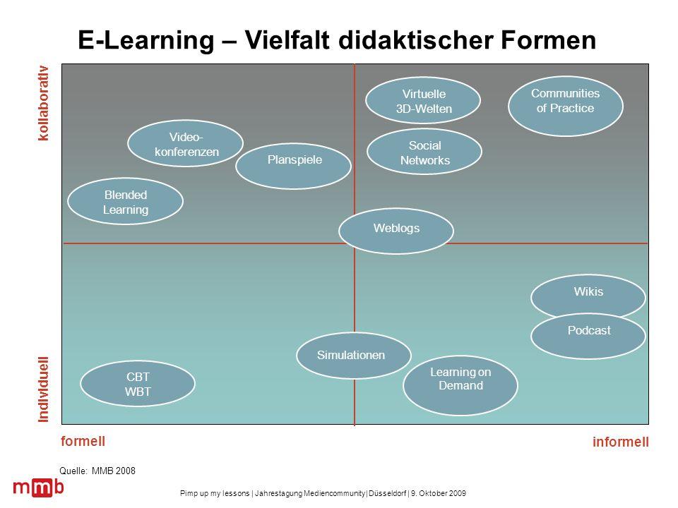 Pimp up my lessons | Jahrestagung Mediencommunity| Düsseldorf | 9.