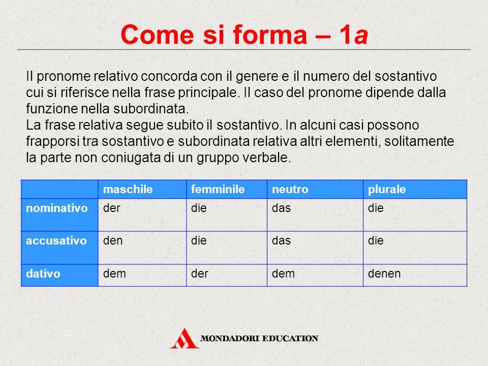 Come si forma – 1a Il pronome relativo concorda con il genere e il numero del sostantivo cui si riferisce nella frase principale. Il caso del pronome