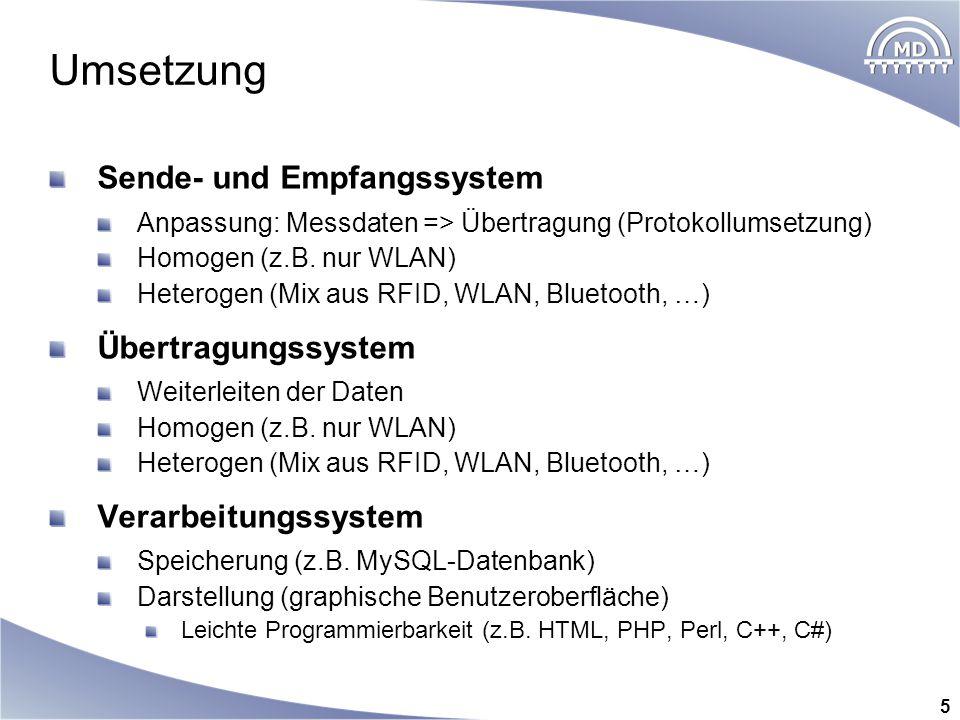 Umsetzung Sende- und Empfangssystem Anpassung: Messdaten => Übertragung (Protokollumsetzung) Homogen (z.B. nur WLAN) Heterogen (Mix aus RFID, WLAN, Bl