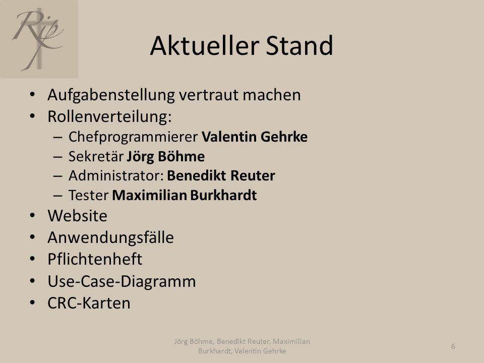 Aktueller Stand Aufgabenstellung vertraut machen Rollenverteilung: – Chefprogrammierer Valentin Gehrke – Sekretär Jörg Böhme – Administrator: Benedikt