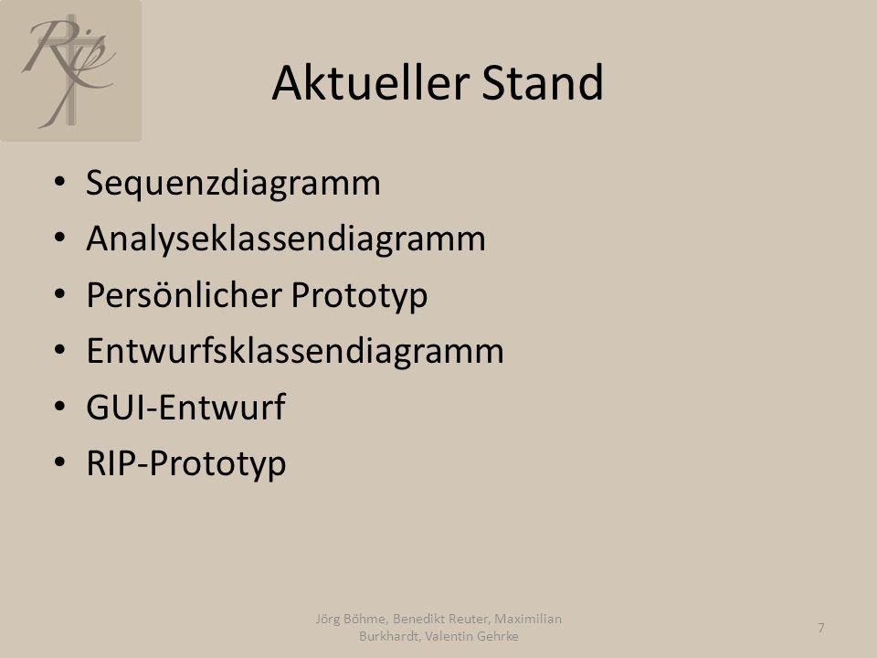 Aktueller Stand Sequenzdiagramm Analyseklassendiagramm Persönlicher Prototyp Entwurfsklassendiagramm GUI-Entwurf RIP-Prototyp Jörg Böhme, Benedikt Reu