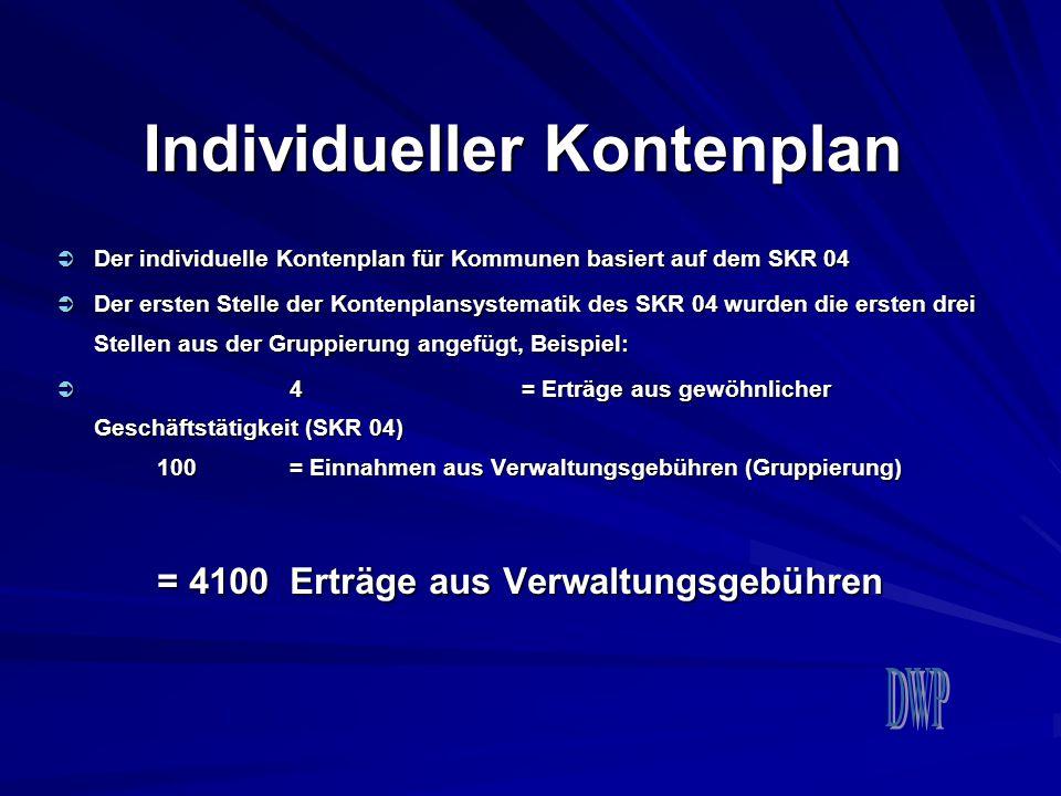 Individueller Kontenplan  Der individuelle Kontenplan für Kommunen basiert auf dem SKR 04  Der ersten Stelle der Kontenplansystematik des SKR 04 wur