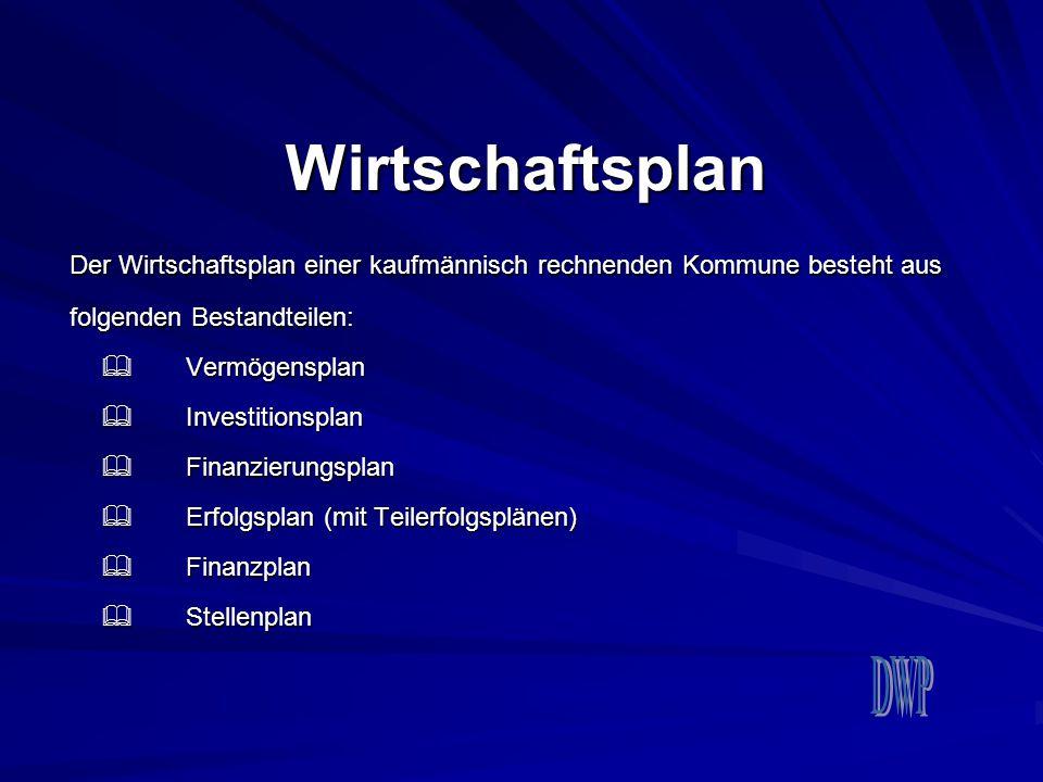 Wirtschaftsplan Der Wirtschaftsplan einer kaufmännisch rechnenden Kommune besteht aus folgenden Bestandteilen:  Vermögensplan  Investitionsplan  Fi