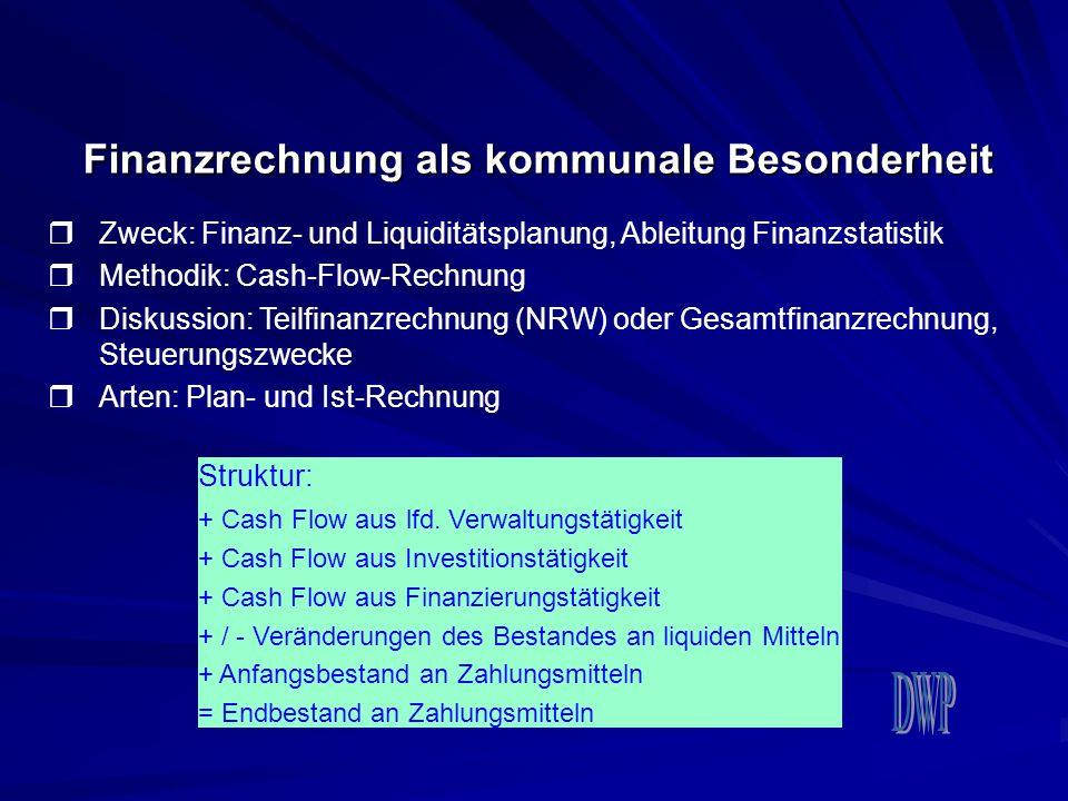 Finanzrechnung als kommunale Besonderheit  Zweck: Finanz- und Liquiditätsplanung, Ableitung Finanzstatistik  Methodik: Cash-Flow-Rechnung  Diskussi