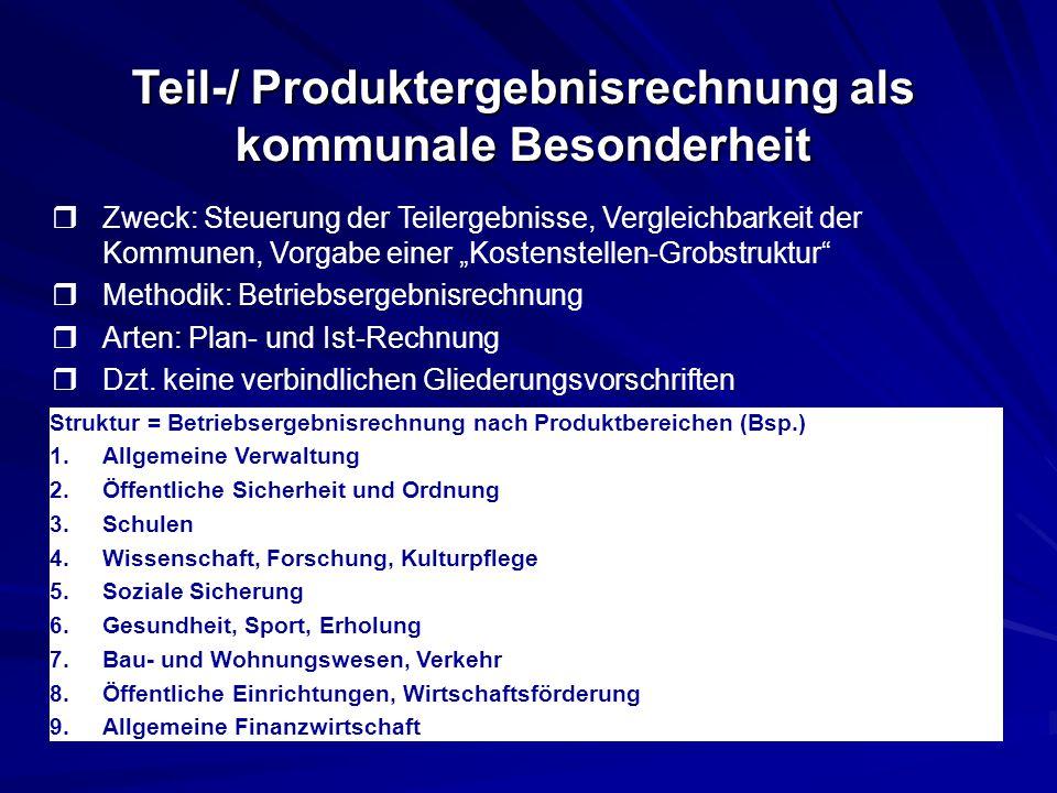 """Teil-/ Produktergebnisrechnung als kommunale Besonderheit  Zweck: Steuerung der Teilergebnisse, Vergleichbarkeit der Kommunen, Vorgabe einer """"Kostens"""