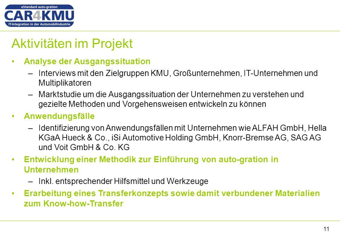 Aktivitäten im Projekt Analyse der Ausgangssituation –Interviews mit den Zielgruppen KMU, Großunternehmen, IT-Unternehmen und Multiplikatoren –Marktst