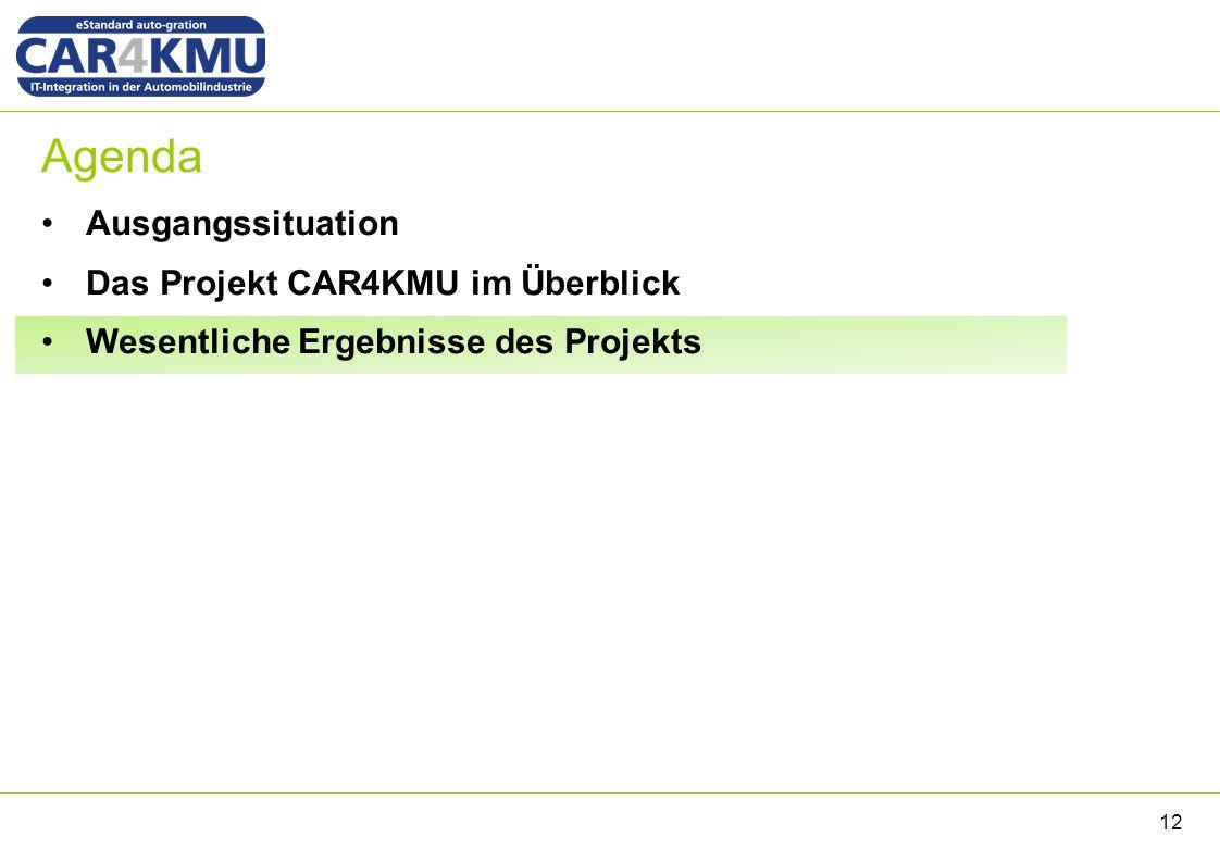 Agenda Ausgangssituation Das Projekt CAR4KMU im Überblick Wesentliche Ergebnisse des Projekts 12