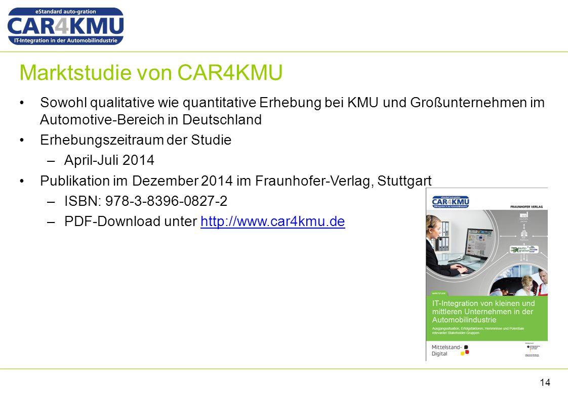Marktstudie von CAR4KMU Sowohl qualitative wie quantitative Erhebung bei KMU und Großunternehmen im Automotive-Bereich in Deutschland Erhebungszeitrau