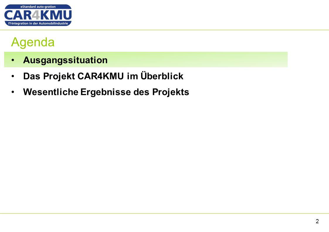 Agenda Ausgangssituation Das Projekt CAR4KMU im Überblick Wesentliche Ergebnisse des Projekts 2